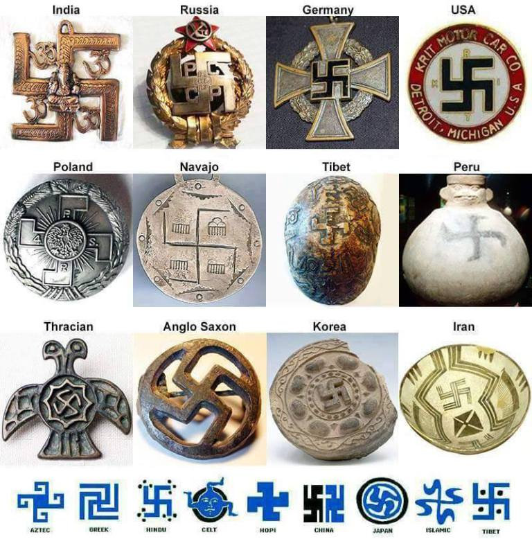 Decodinghinduism Swastika Originated In India 15000 Yrs Ago To